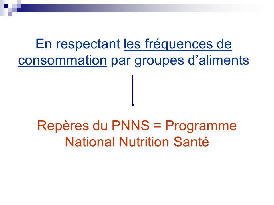 En respectant les fréquences de consommation par groupes daliments Repères du PNNS = Programme National Nutrition Santé
