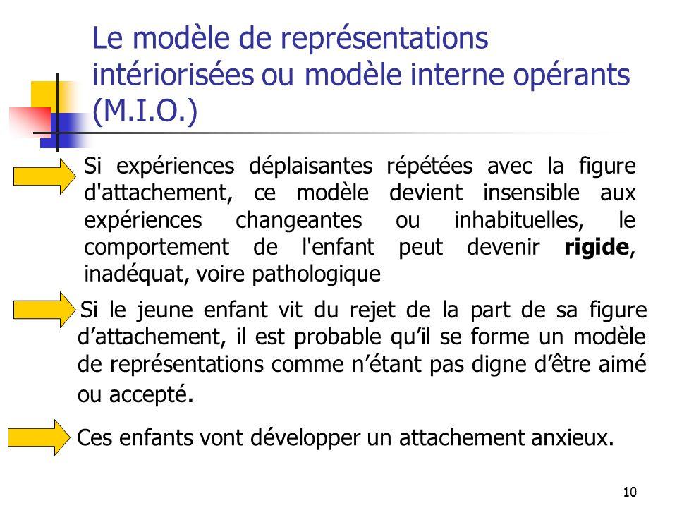 10 Le modèle de représentations intériorisées ou modèle interne opérants (M.I.O.) Si le jeune enfant vit du rejet de la part de sa figure dattachement