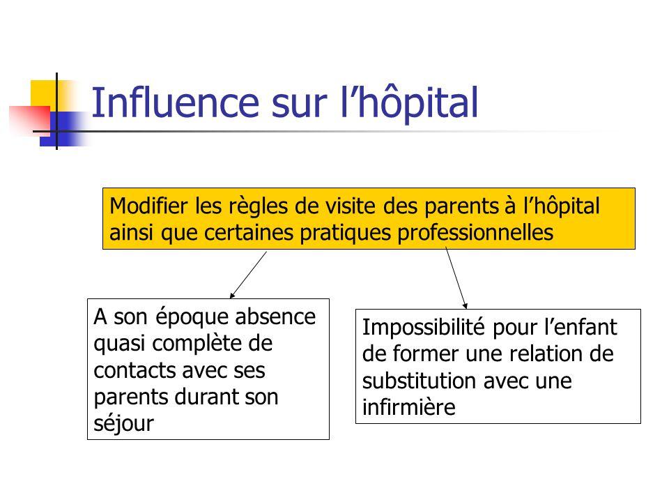 Influence sur lhôpital Modifier les règles de visite des parents à lhôpital ainsi que certaines pratiques professionnelles A son époque absence quasi
