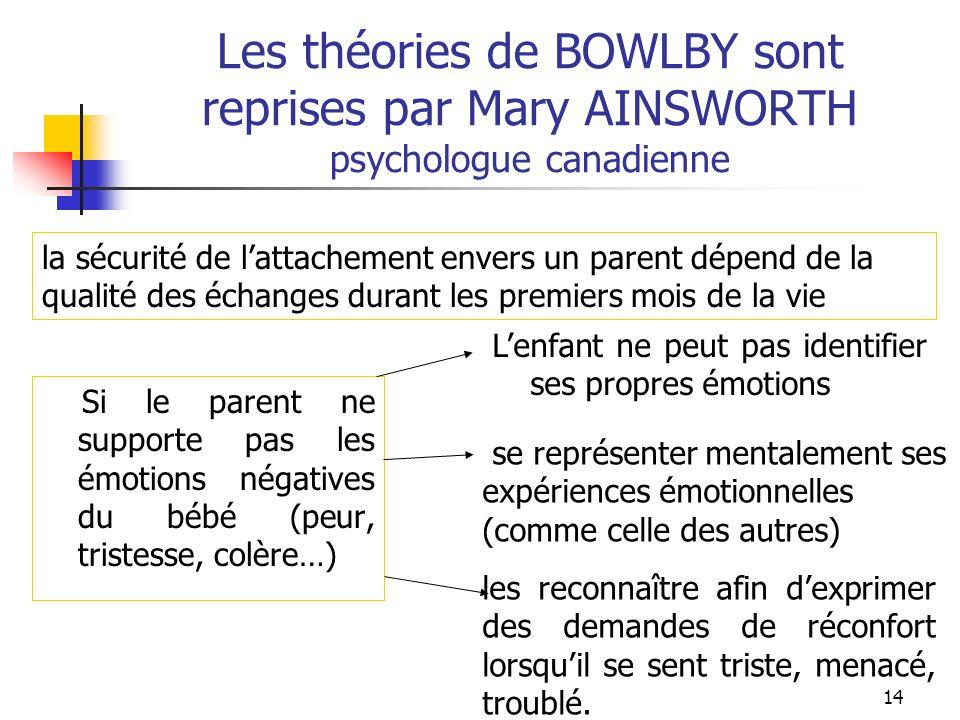 14 Les théories de BOWLBY sont reprises par Mary AINSWORTH psychologue canadienne Si le parent ne supporte pas les émotions négatives du bébé (peur, t