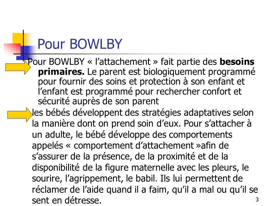 3 Pour BOWLBY Pour BOWLBY « lattachement » fait partie des besoins primaires. Le parent est biologiquement programmé pour fournir des soins et protect