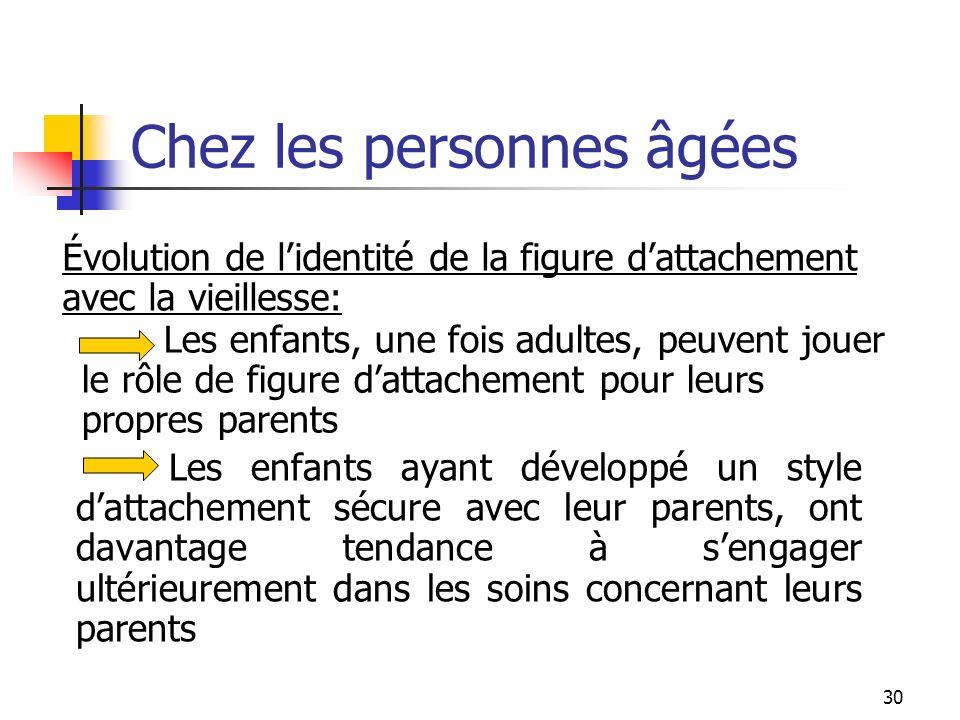 Chez les personnes âgées Les enfants ayant développé un style dattachement sécure avec leur parents, ont davantage tendance à sengager ultérieurement