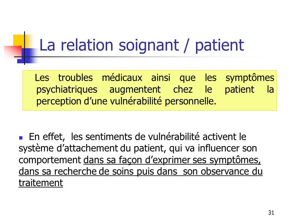 31 La relation soignant / patient Les troubles médicaux ainsi que les symptômes psychiatriques augmentent chez le patient la perception dune vulnérabi