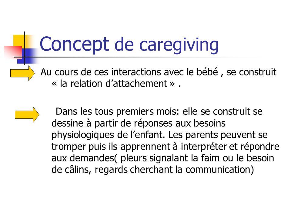 Concept de caregiving Au cours de ces interactions avec le bébé, se construit « la relation dattachement ». Dans les tous premiers mois: elle se const