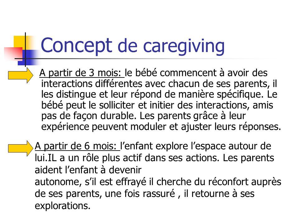 Concept de caregiving A partir de 3 mois: le bébé commencent à avoir des interactions différentes avec chacun de ses parents, il les distingue et leur