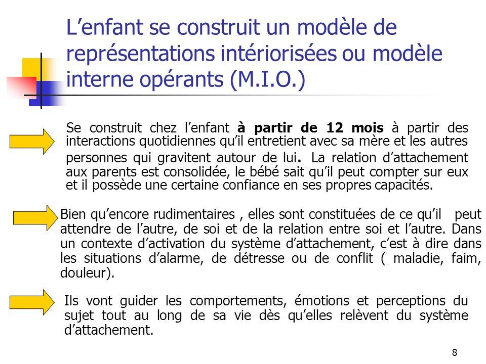 8 Lenfant se construit un modèle de représentations intériorisées ou modèle interne opérants (M.I.O.) Se construit chez lenfant à partir de 12 mois à