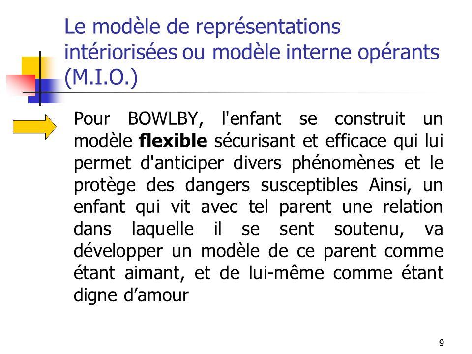 99 Le modèle de représentations intériorisées ou modèle interne opérants (M.I.O.) Pour BOWLBY, l'enfant se construit un modèle flexible sécurisant et