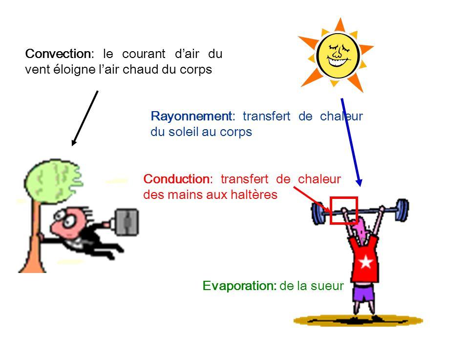 Convection: le courant dair du vent éloigne lair chaud du corps Conduction: transfert de chaleur des mains aux haltères Rayonnement: transfert de chal