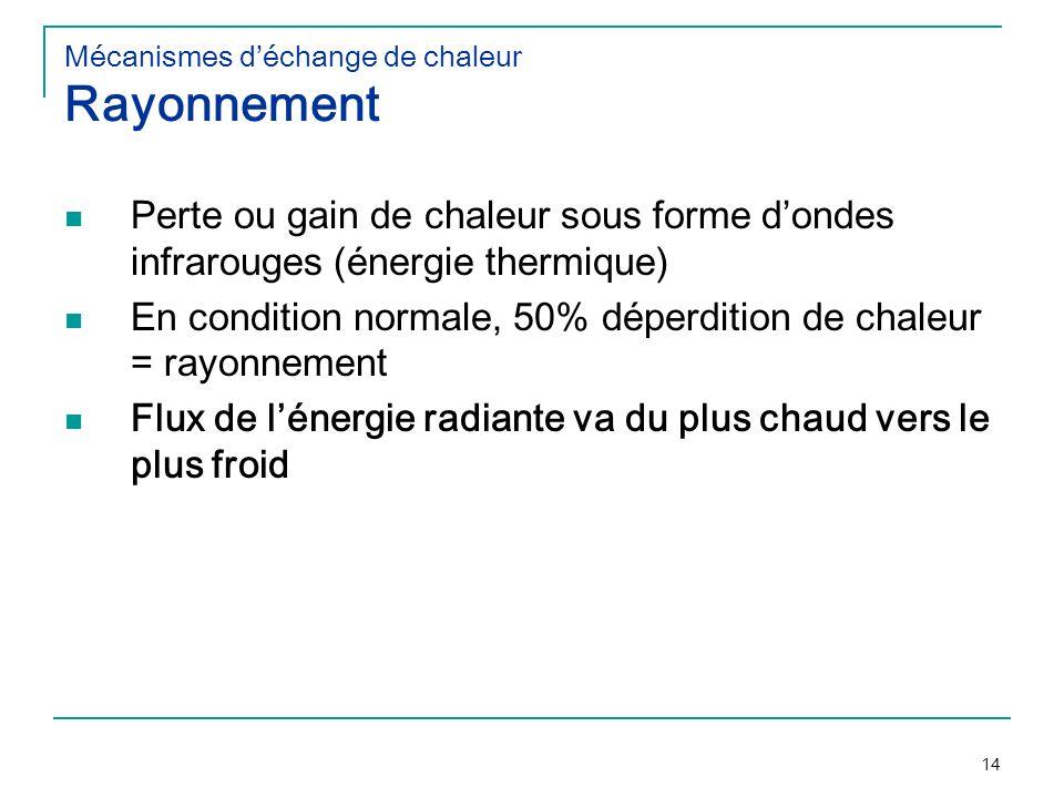 14 Mécanismes déchange de chaleur Rayonnement Perte ou gain de chaleur sous forme dondes infrarouges (énergie thermique) En condition normale, 50% dép