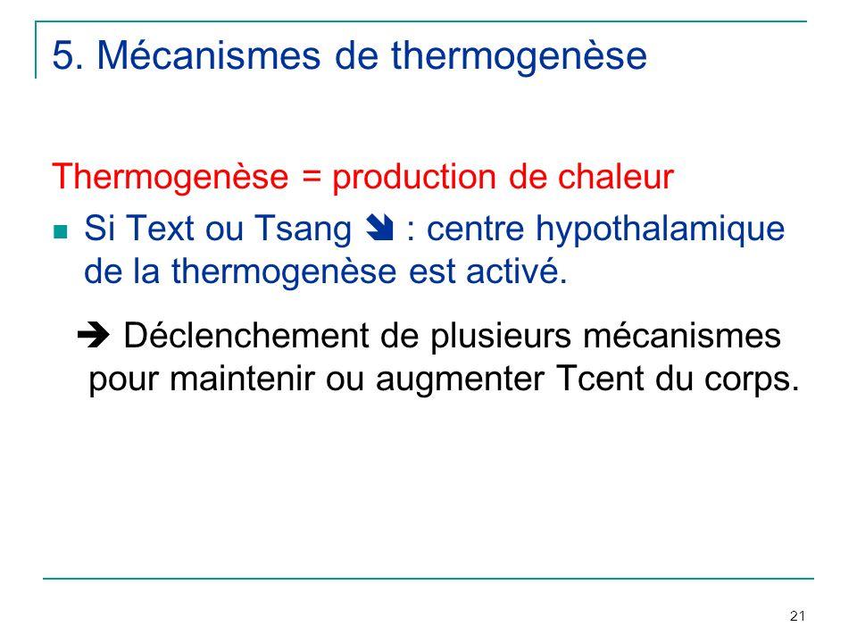 21 5. Mécanismes de thermogenèse Thermogenèse = production de chaleur Si Text ou Tsang : centre hypothalamique de la thermogenèse est activé. Déclench