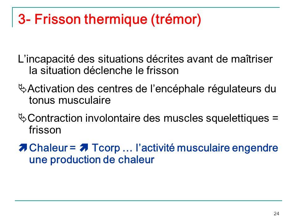 24 3- Frisson thermique (trémor) Lincapacité des situations décrites avant de maîtriser la situation déclenche le frisson Activation des centres de le