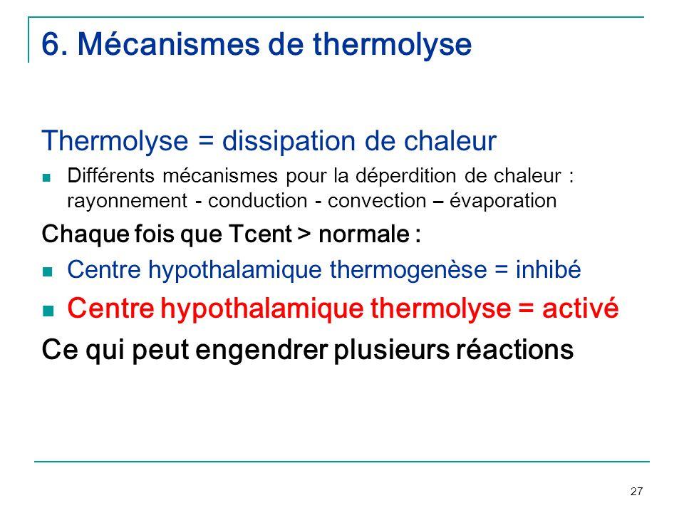27 6. Mécanismes de thermolyse Thermolyse = dissipation de chaleur Différents mécanismes pour la déperdition de chaleur : rayonnement - conduction - c