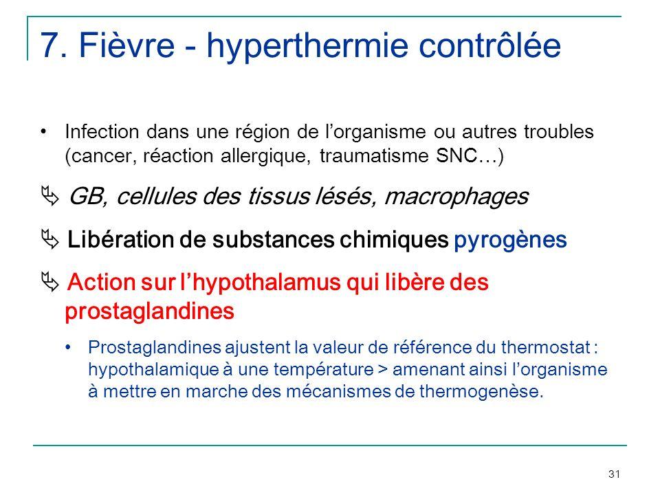 31 7. Fièvre - hyperthermie contrôlée Infection dans une région de lorganisme ou autres troubles (cancer, réaction allergique, traumatisme SNC…) GB, c