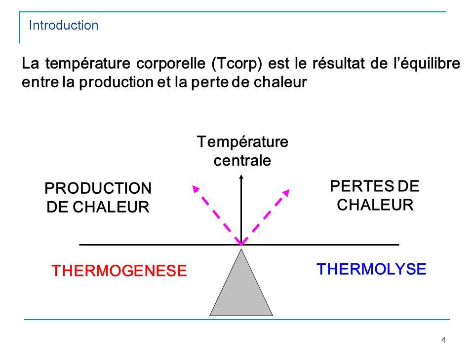 4 PRODUCTION DE CHALEUR PERTES DE CHALEUR Température centrale THERMOGENESE THERMOLYSE La température corporelle (Tcorp) est le résultat de léquilibre