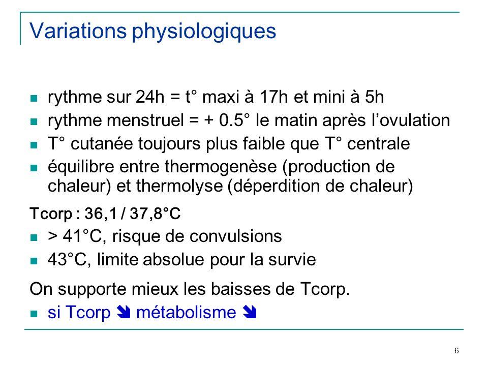 6 Variations physiologiques rythme sur 24h = t° maxi à 17h et mini à 5h rythme menstruel = + 0.5° le matin après lovulation T° cutanée toujours plus f