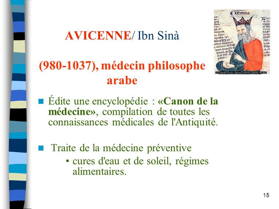 15 AVICENNE/ Ibn Sinà (980-1037), médecin philosophe arabe Édite une encyclopédie : «Canon de la médecine», compilation de toutes les connaissances mé