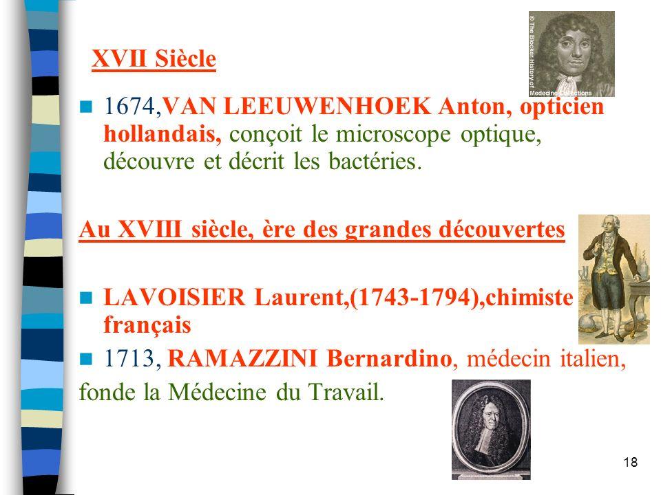 18 XVII Siècle 1674,VAN LEEUWENHOEK Anton, opticien hollandais, conçoit le microscope optique, découvre et décrit les bactéries. Au XVIII siècle, ère