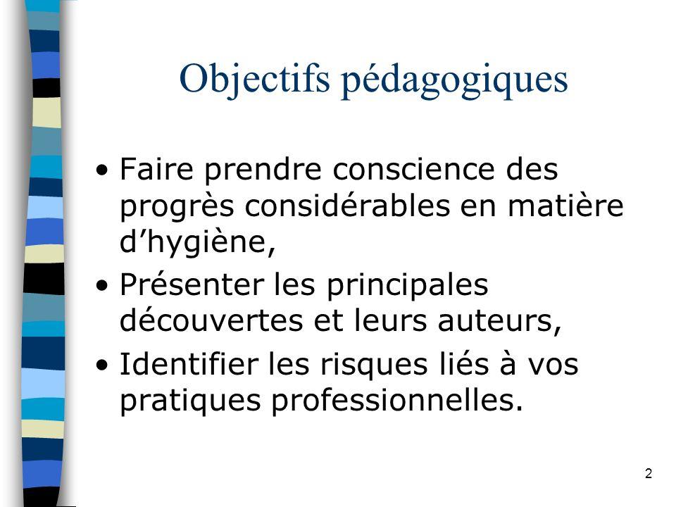 2 Objectifs pédagogiques Faire prendre conscience des progrès considérables en matière dhygiène, Présenter les principales découvertes et leurs auteur