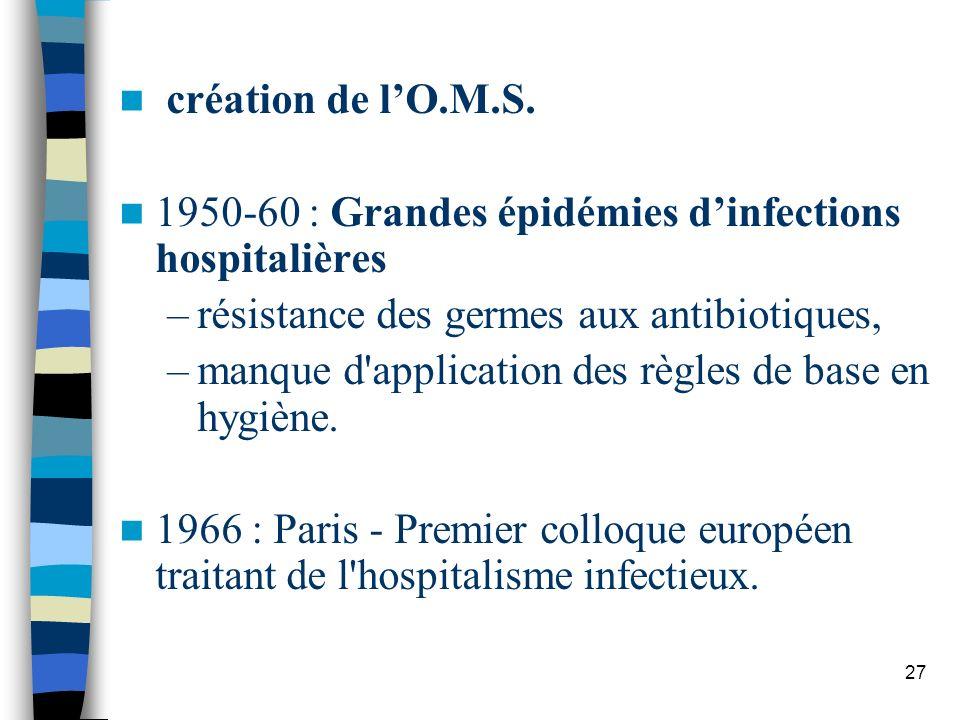 27 création de lO.M.S. 1950-60 : Grandes épidémies dinfections hospitalières –résistance des germes aux antibiotiques, –manque d'application des règle