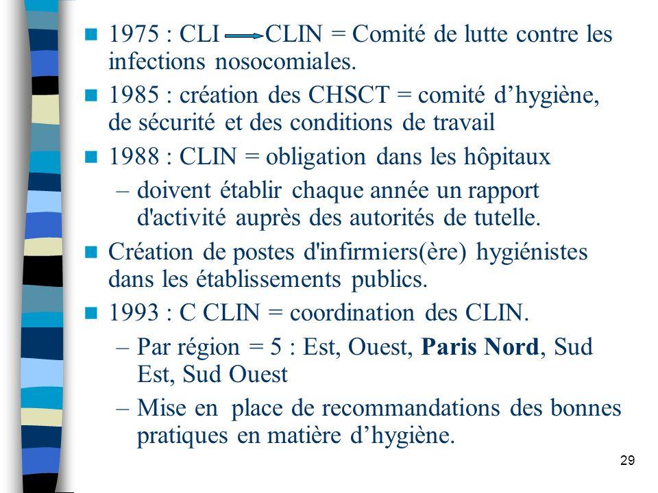 29 1975 : CLI CLIN = Comité de lutte contre les infections nosocomiales. 1985 : création des CHSCT = comité dhygiène, de sécurité et des conditions de
