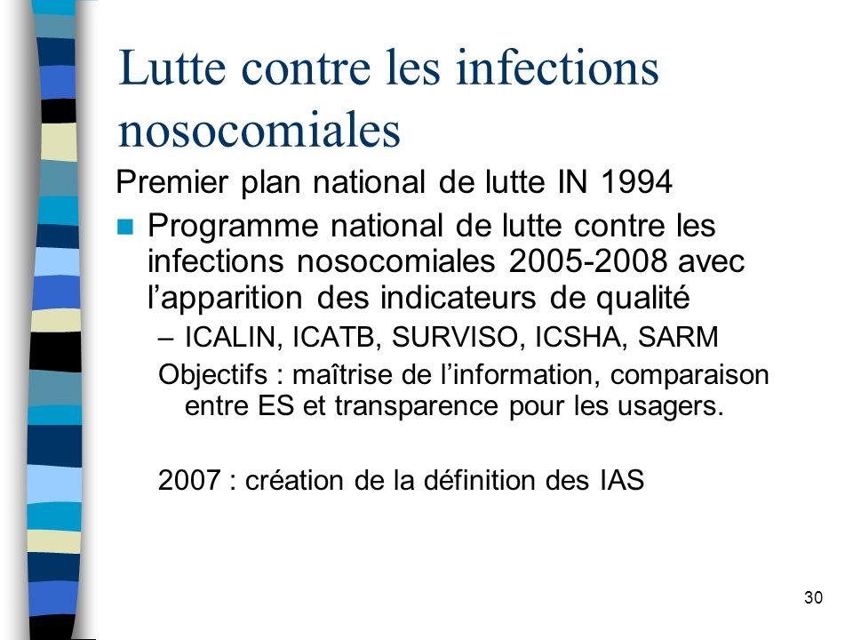 30 Lutte contre les infections nosocomiales Premier plan national de lutte IN 1994 Programme national de lutte contre les infections nosocomiales 2005