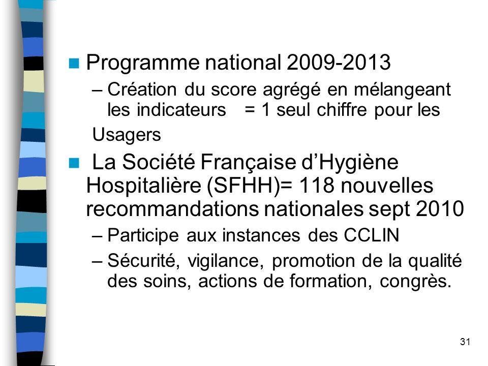 31 Programme national 2009-2013 –Création du score agrégé en mélangeant les indicateurs = 1 seul chiffre pour les Usagers La Société Française dHygièn