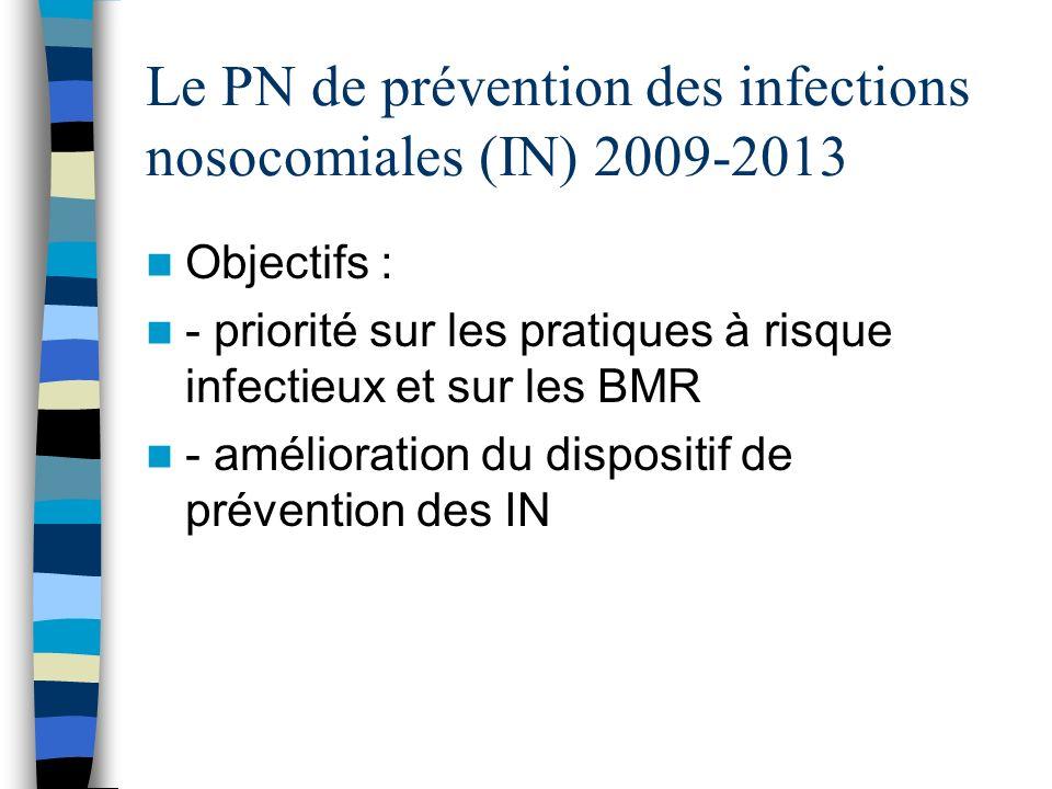 Le PN de prévention des infections nosocomiales (IN) 2009-2013 Objectifs : - priorité sur les pratiques à risque infectieux et sur les BMR - améliorat