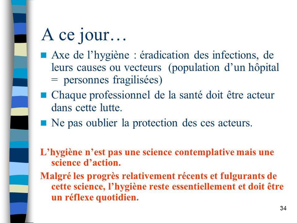 34 A ce jour… Axe de lhygiène : éradication des infections, de leurs causes ou vecteurs (population dun hôpital = personnes fragilisées) Chaque profes