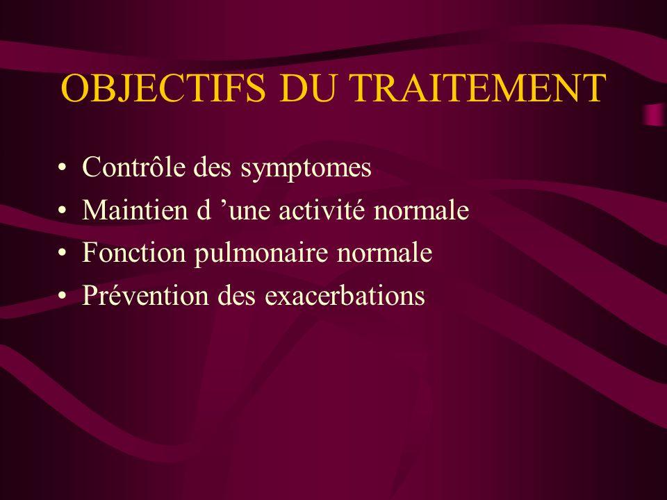 OBJECTIFS DU TRAITEMENT Contrôle des symptomes Maintien d une activité normale Fonction pulmonaire normale Prévention des exacerbations