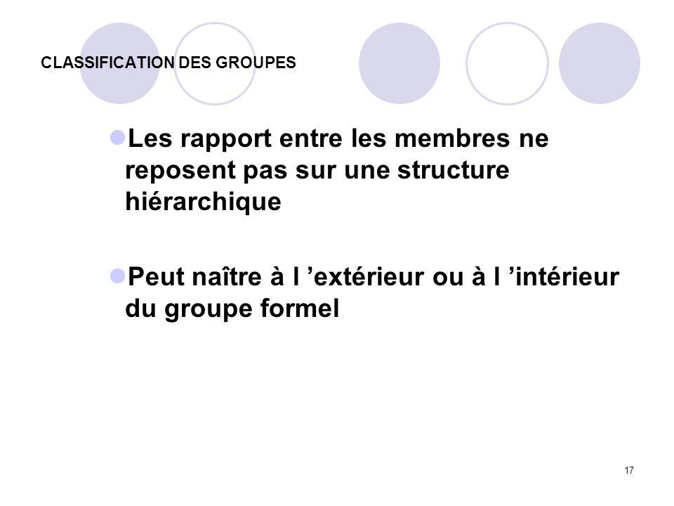 17 CLASSIFICATION DES GROUPES Les rapport entre les membres ne reposent pas sur une structure hiérarchique Peut naître à l extérieur ou à l intérieur