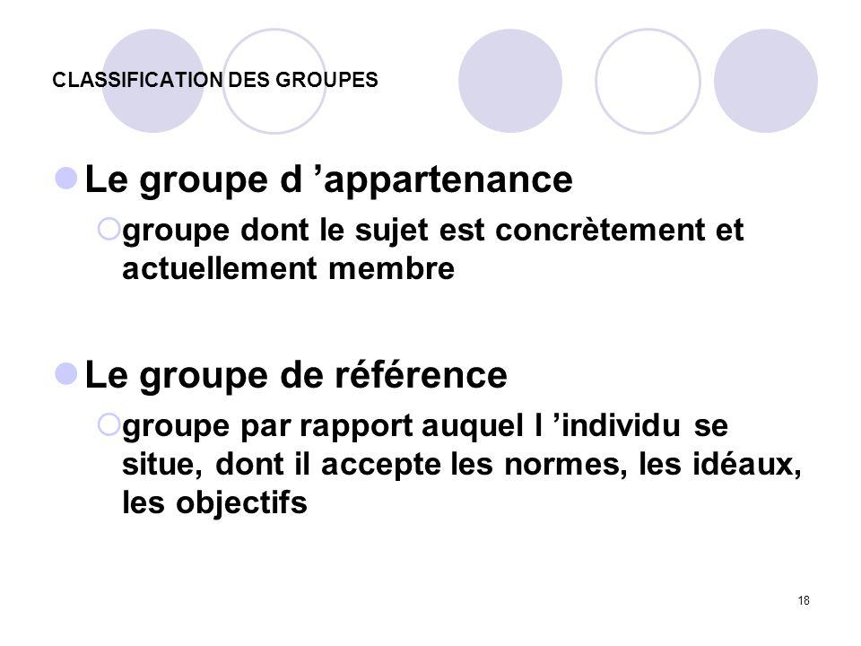 18 CLASSIFICATION DES GROUPES Le groupe d appartenance groupe dont le sujet est concrètement et actuellement membre Le groupe de référence groupe par