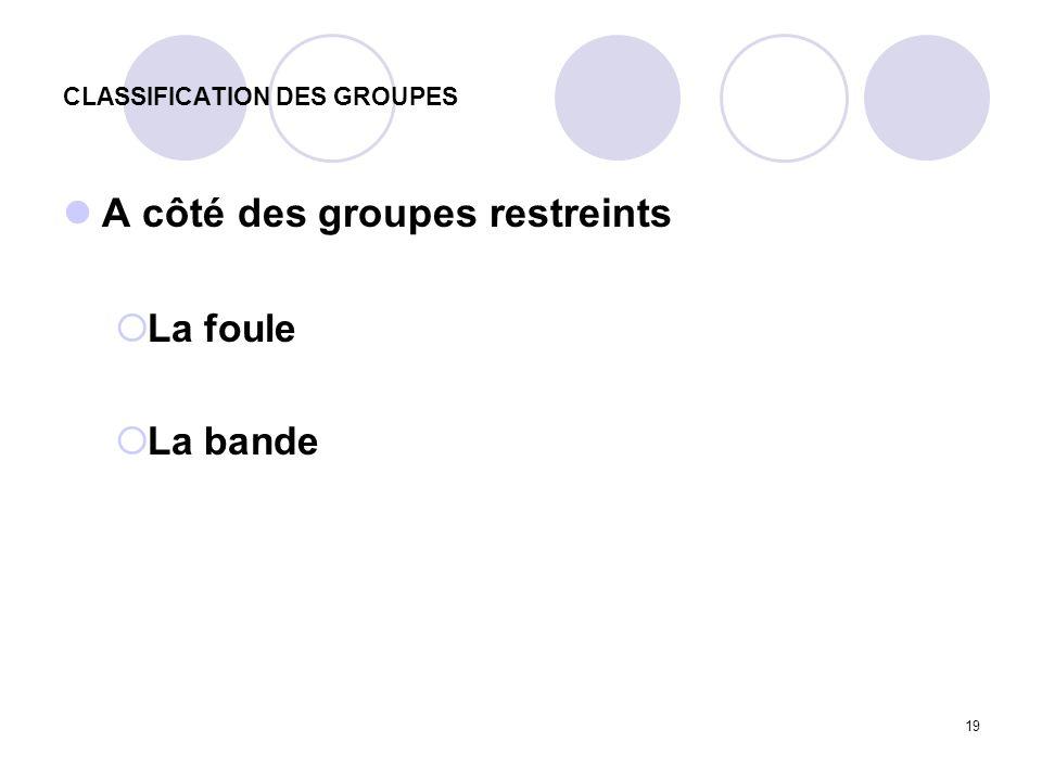 19 CLASSIFICATION DES GROUPES A côté des groupes restreints La foule La bande