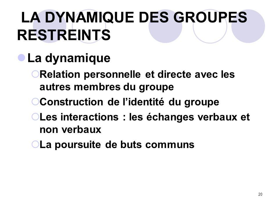 20 LA DYNAMIQUE DES GROUPES RESTREINTS La dynamique Relation personnelle et directe avec les autres membres du groupe Construction de lidentité du gro