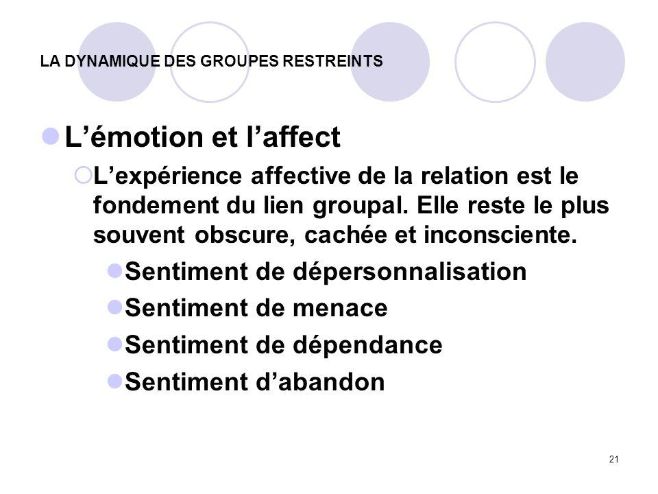 21 LA DYNAMIQUE DES GROUPES RESTREINTS Lémotion et laffect Lexpérience affective de la relation est le fondement du lien groupal. Elle reste le plus s