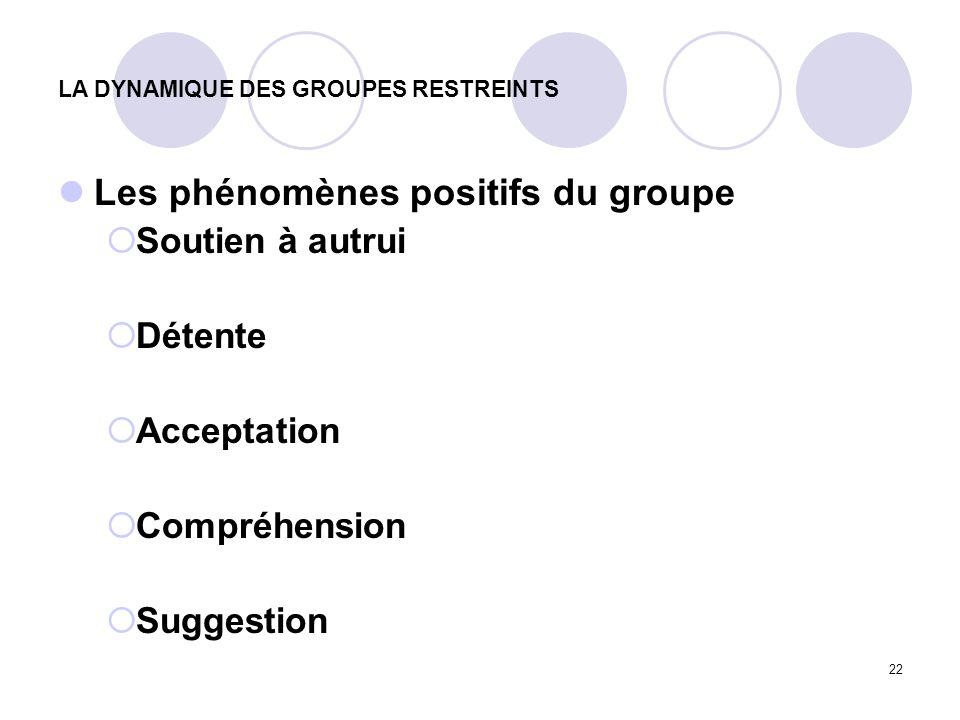 22 LA DYNAMIQUE DES GROUPES RESTREINTS Les phénomènes positifs du groupe Soutien à autrui Détente Acceptation Compréhension Suggestion