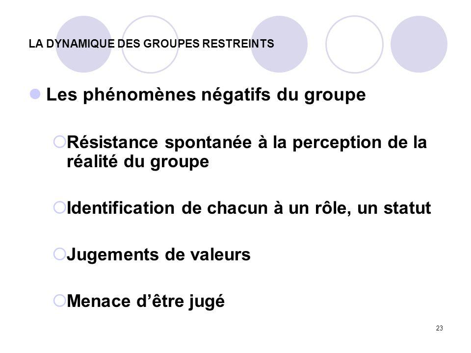 23 LA DYNAMIQUE DES GROUPES RESTREINTS Les phénomènes négatifs du groupe Résistance spontanée à la perception de la réalité du groupe Identification d