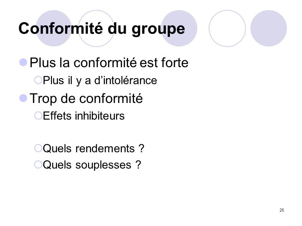 26 Conformité du groupe Plus la conformité est forte Plus il y a dintolérance Trop de conformité Effets inhibiteurs Quels rendements ? Quels souplesse