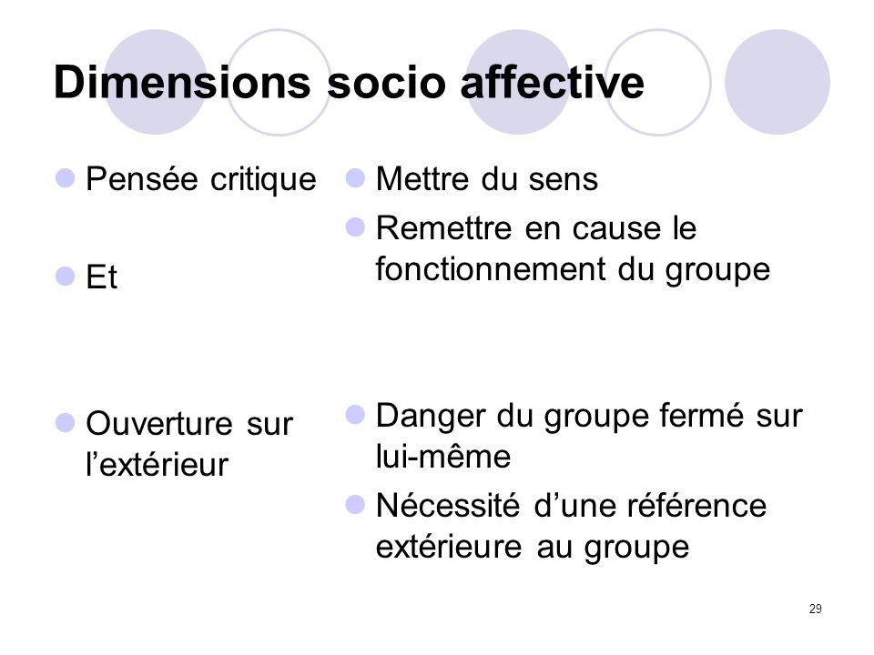 29 Dimensions socio affective Pensée critique Et Ouverture sur lextérieur Mettre du sens Remettre en cause le fonctionnement du groupe Danger du group