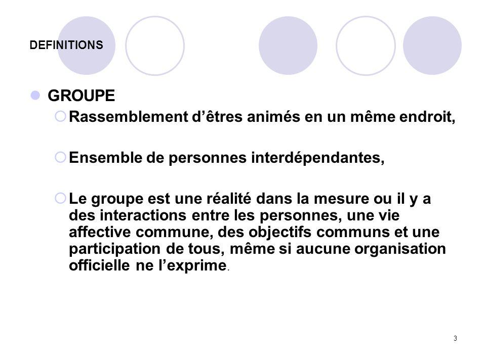 14 CLASSIFICATION DES GROUPES Les groupes secondaires associations syndicats