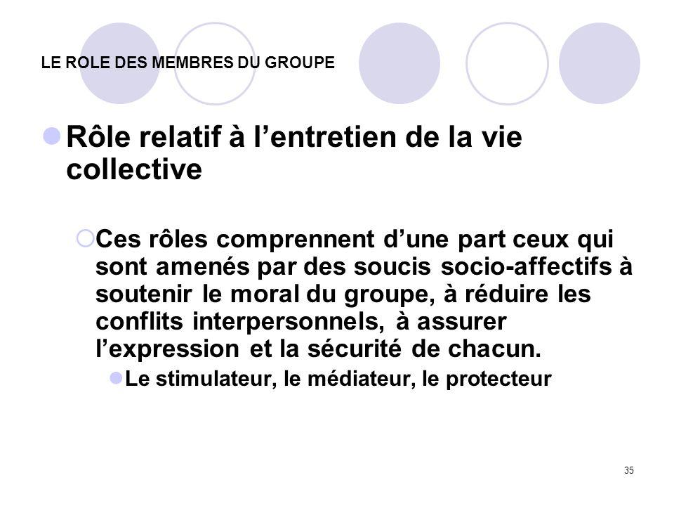35 Rôle relatif à lentretien de la vie collective Ces rôles comprennent dune part ceux qui sont amenés par des soucis socio-affectifs à soutenir le mo