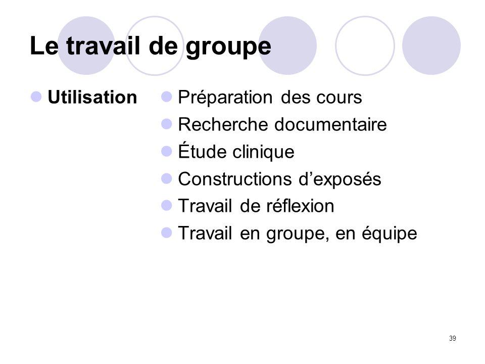 39 Le travail de groupe Utilisation Préparation des cours Recherche documentaire Étude clinique Constructions dexposés Travail de réflexion Travail en