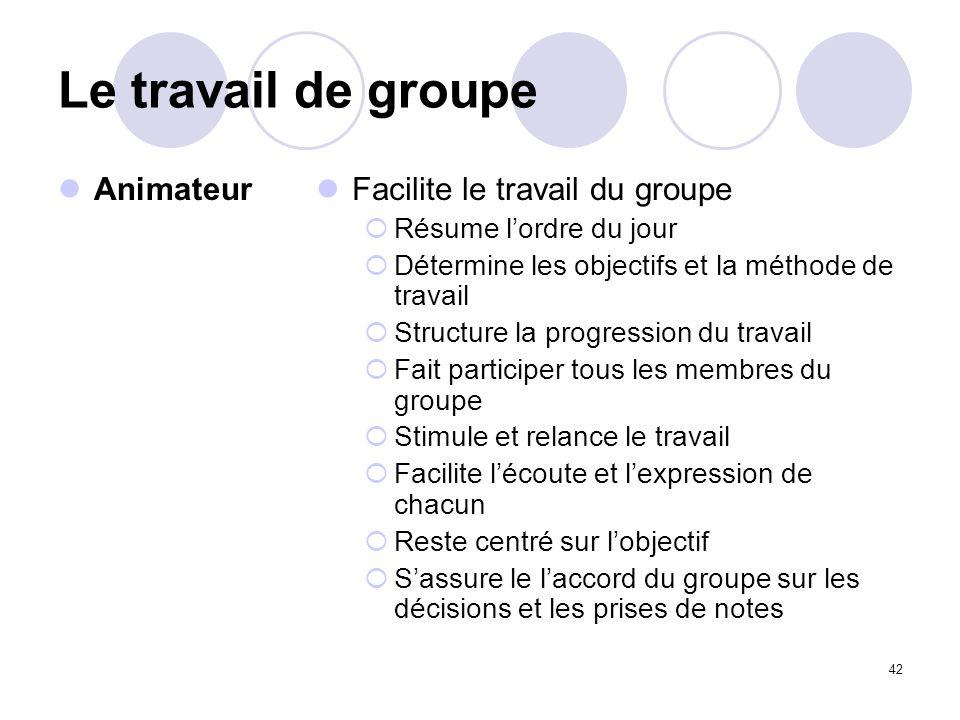 42 Le travail de groupe Animateur Facilite le travail du groupe Résume lordre du jour Détermine les objectifs et la méthode de travail Structure la pr