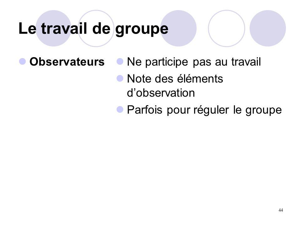 44 Le travail de groupe Observateurs Ne participe pas au travail Note des éléments dobservation Parfois pour réguler le groupe