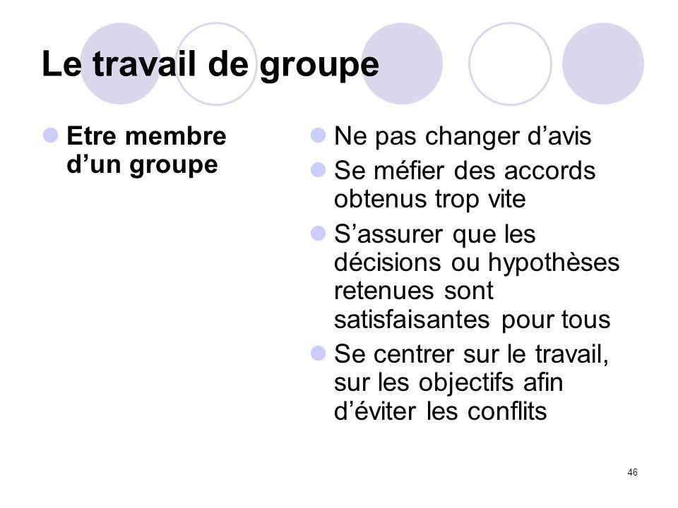 46 Le travail de groupe Etre membre dun groupe Ne pas changer davis Se méfier des accords obtenus trop vite Sassurer que les décisions ou hypothèses r