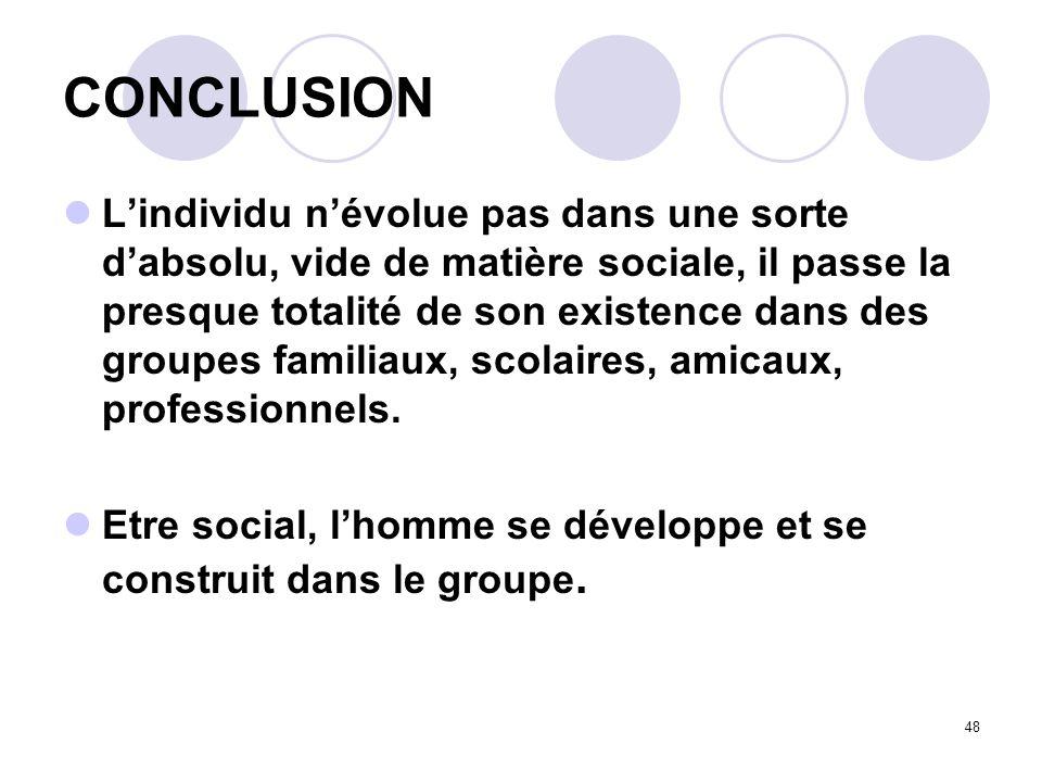 48 CONCLUSION Lindividu névolue pas dans une sorte dabsolu, vide de matière sociale, il passe la presque totalité de son existence dans des groupes fa
