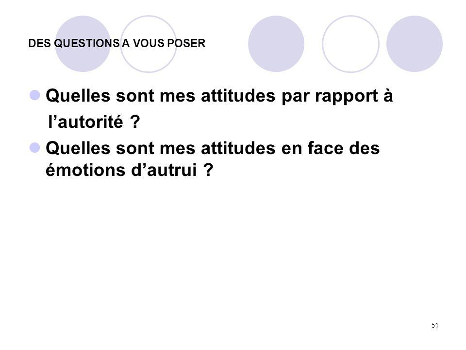 51 DES QUESTIONS A VOUS POSER Quelles sont mes attitudes par rapport à lautorité ? Quelles sont mes attitudes en face des émotions dautrui ?