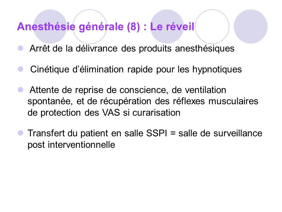 Anesthésie générale (8) : Le réveil Arrêt de la délivrance des produits anesthésiques Cinétique délimination rapide pour les hypnotiques Attente de reprise de conscience, de ventilation spontanée, et de récupération des réflexes musculaires de protection des VAS si curarisation Transfert du patient en salle SSPI = salle de surveillance post interventionnelle