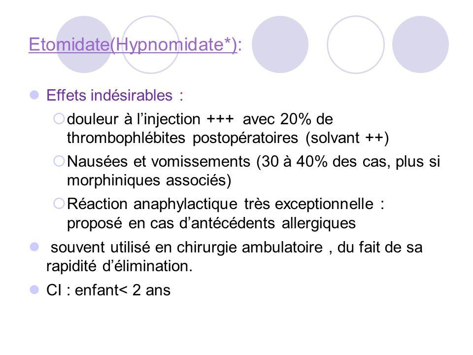 Etomidate(Hypnomidate*): Effets indésirables : douleur à linjection +++ avec 20% de thrombophlébites postopératoires (solvant ++) Nausées et vomissements (30 à 40% des cas, plus si morphiniques associés) Réaction anaphylactique très exceptionnelle : proposé en cas dantécédents allergiques souvent utilisé en chirurgie ambulatoire, du fait de sa rapidité délimination.