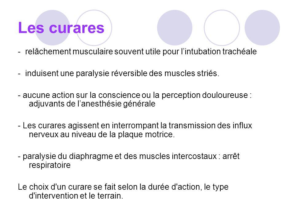 Les curares - relâchement musculaire souvent utile pour lintubation trachéale - induisent une paralysie réversible des muscles striés.