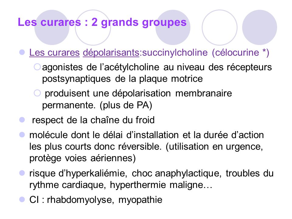 Les curares : 2 grands groupes Les curares dépolarisants:succinylcholine (célocurine *) agonistes de lacétylcholine au niveau des récepteurs postsynaptiques de la plaque motrice produisent une dépolarisation membranaire permanente.